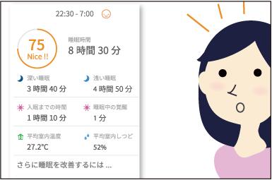 ねむロクアプリの使用イメージ
